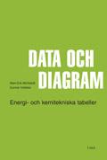 Data och diagram - Energi- och kemitekniska tabeller; Sten-Erik Mörtstedt, Gunnar Hellsten; 1999